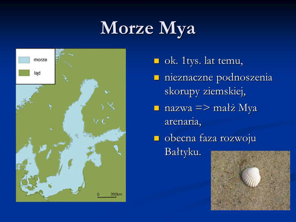 Morze Mya ok. 1tys. lat temu,