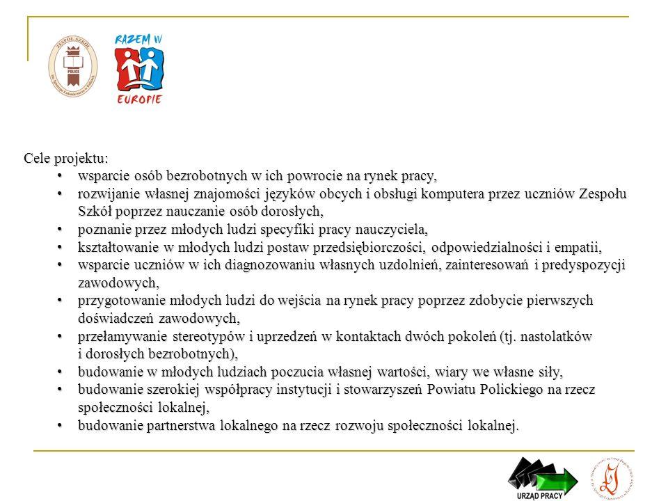Cele projektu: wsparcie osób bezrobotnych w ich powrocie na rynek pracy,