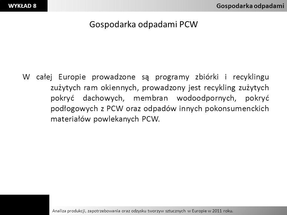 Gospodarka odpadami PCW