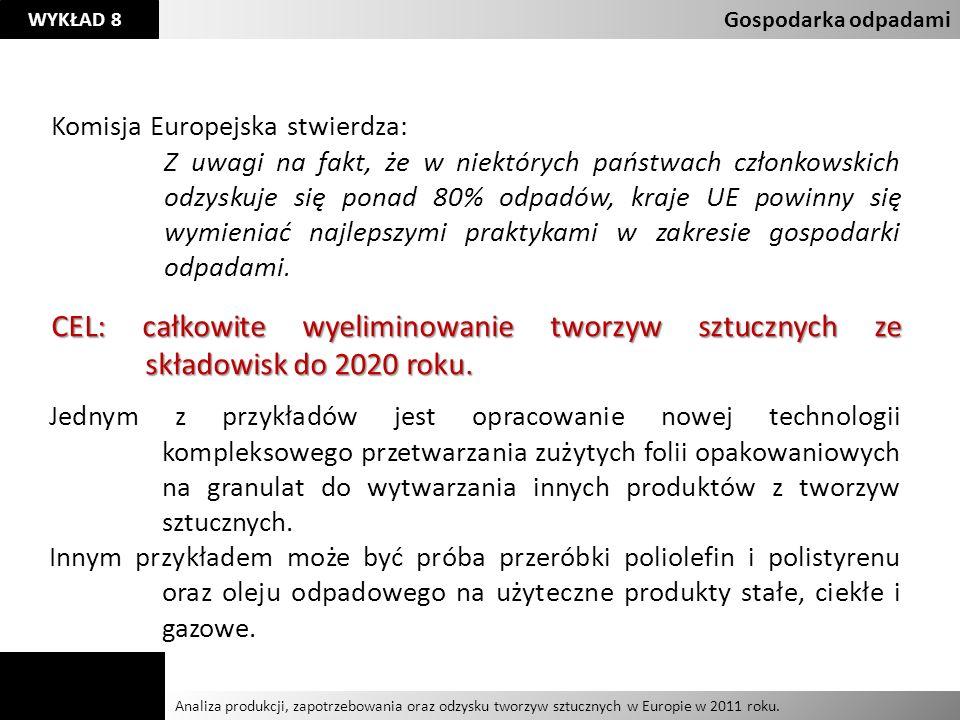Gospodarka odpadamiKomisja Europejska stwierdza: