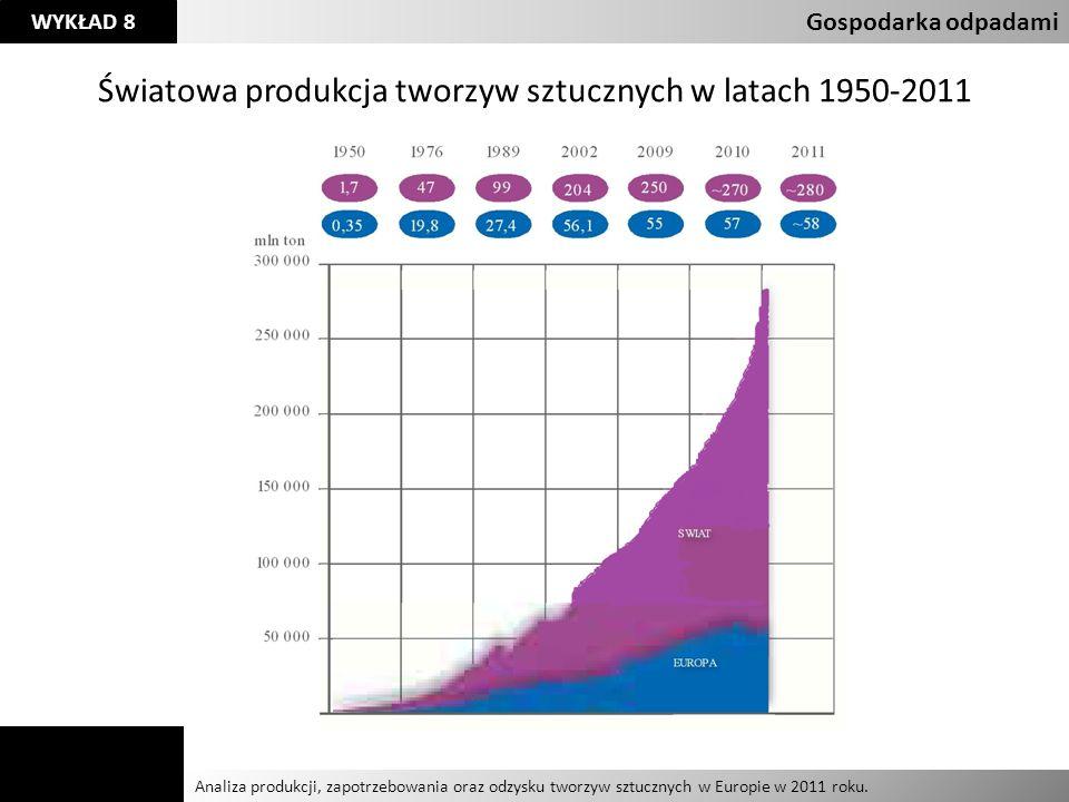 Światowa produkcja tworzyw sztucznych w latach 1950-2011
