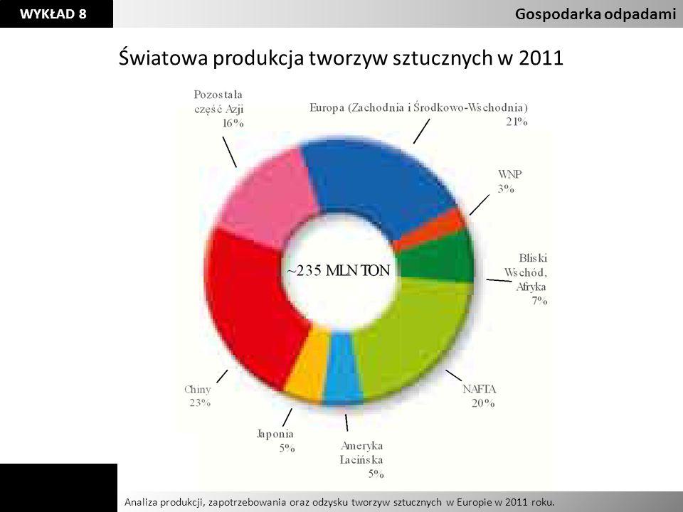 Światowa produkcja tworzyw sztucznych w 2011