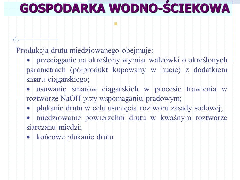 . GOSPODARKA WODNO-ŚCIEKOWA Produkcja drutu miedziowanego obejmuje: