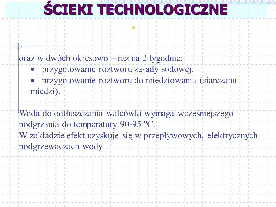 ŚCIEKI TECHNOLOGICZNE