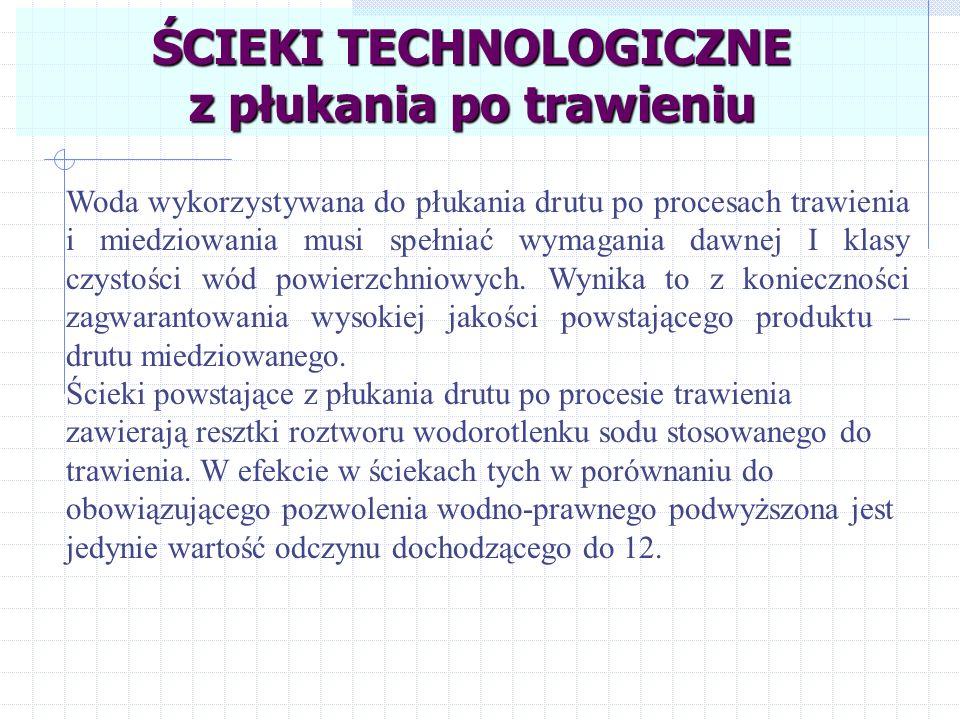 ŚCIEKI TECHNOLOGICZNE z płukania po trawieniu