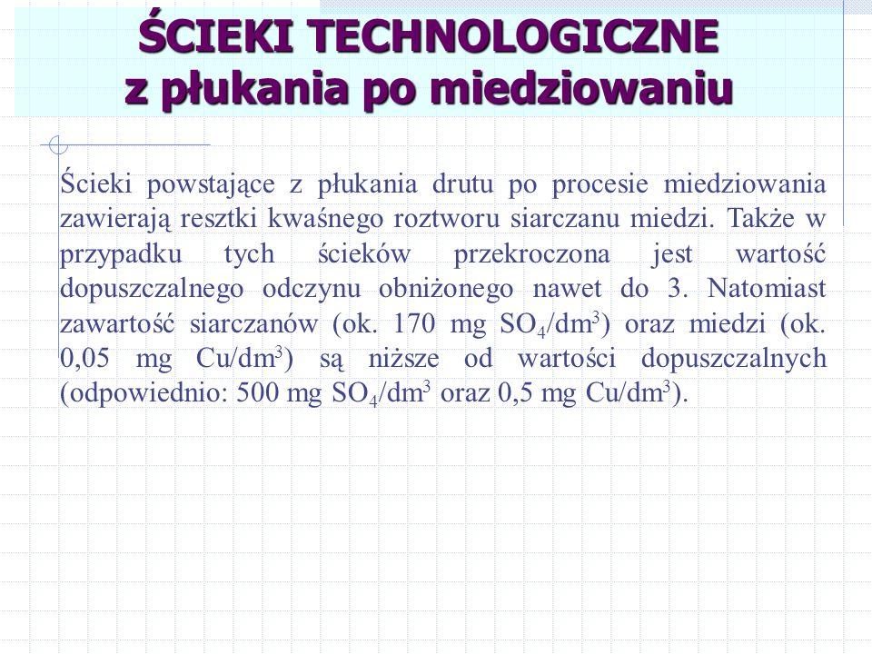 ŚCIEKI TECHNOLOGICZNE z płukania po miedziowaniu