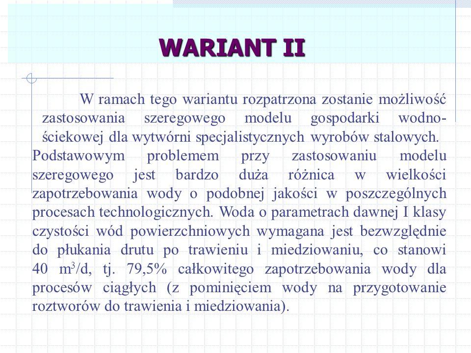 WARIANT II