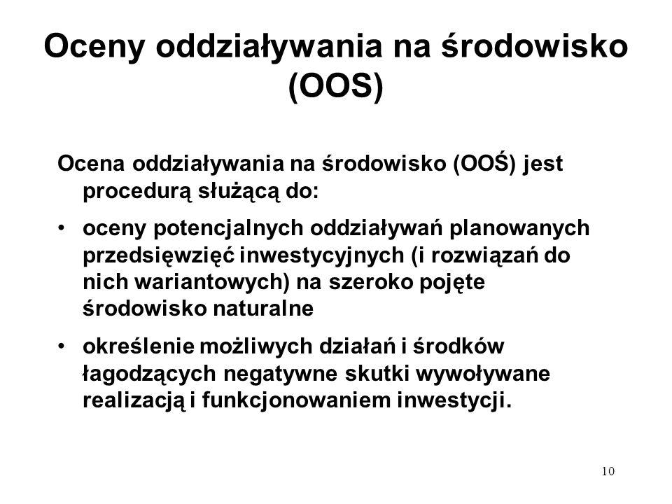 Oceny oddziaływania na środowisko (OOS)