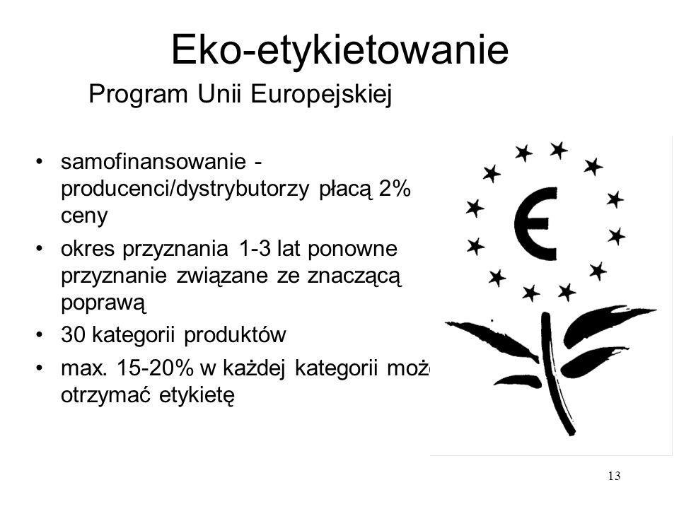 Program Unii Europejskiej