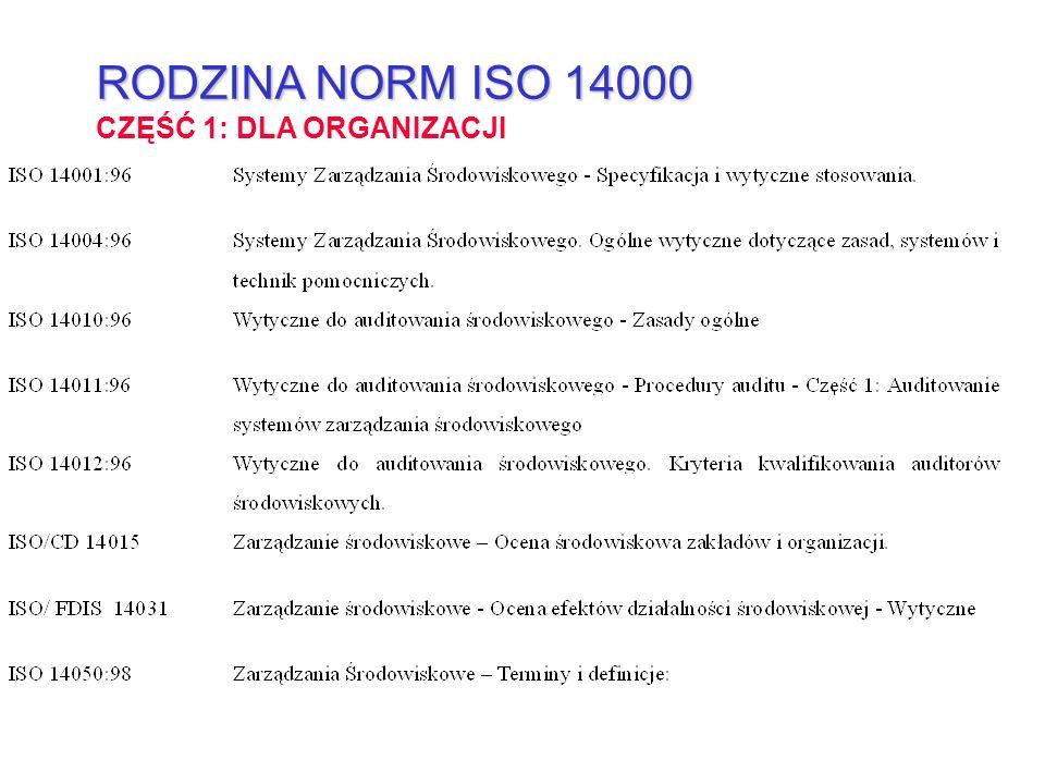 RODZINA NORM ISO 14000 CZĘŚĆ 1: DLA ORGANIZACJI