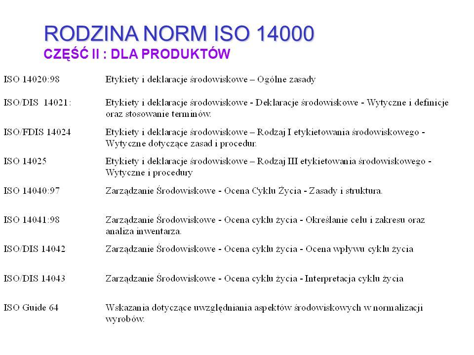 RODZINA NORM ISO 14000 CZĘŚĆ II : DLA PRODUKTÓW