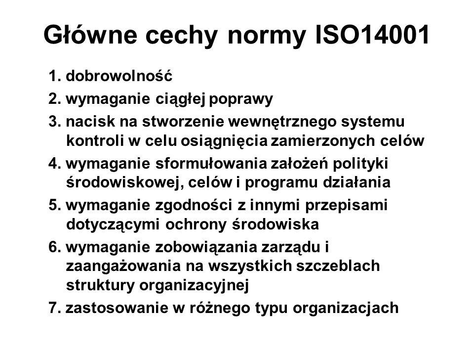 Główne cechy normy ISO14001 1. dobrowolność