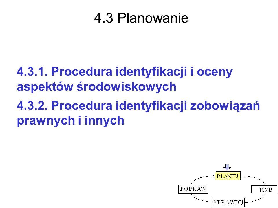 4.3 Planowanie 4.3.1. Procedura identyfikacji i oceny aspektów środowiskowych. 4.3.2. Procedura identyfikacji zobowiązań prawnych i innych.