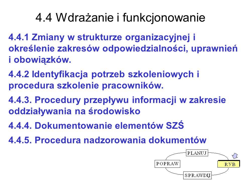 4.4 Wdrażanie i funkcjonowanie