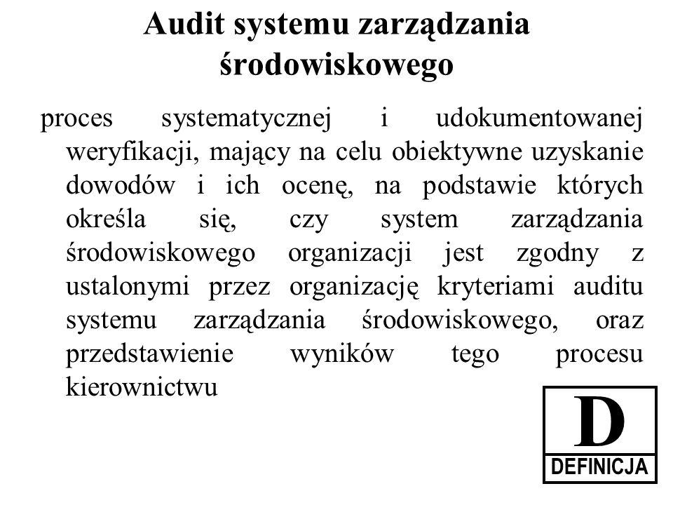 Audit systemu zarządzania środowiskowego