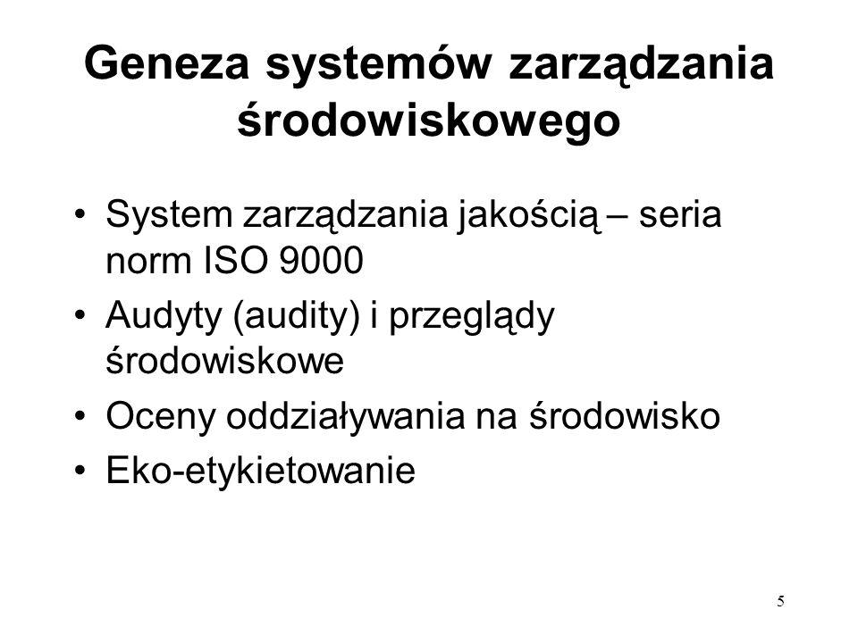 Geneza systemów zarządzania środowiskowego