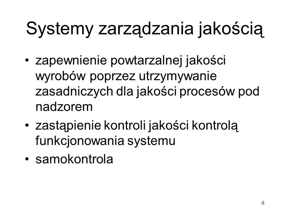 Systemy zarządzania jakością