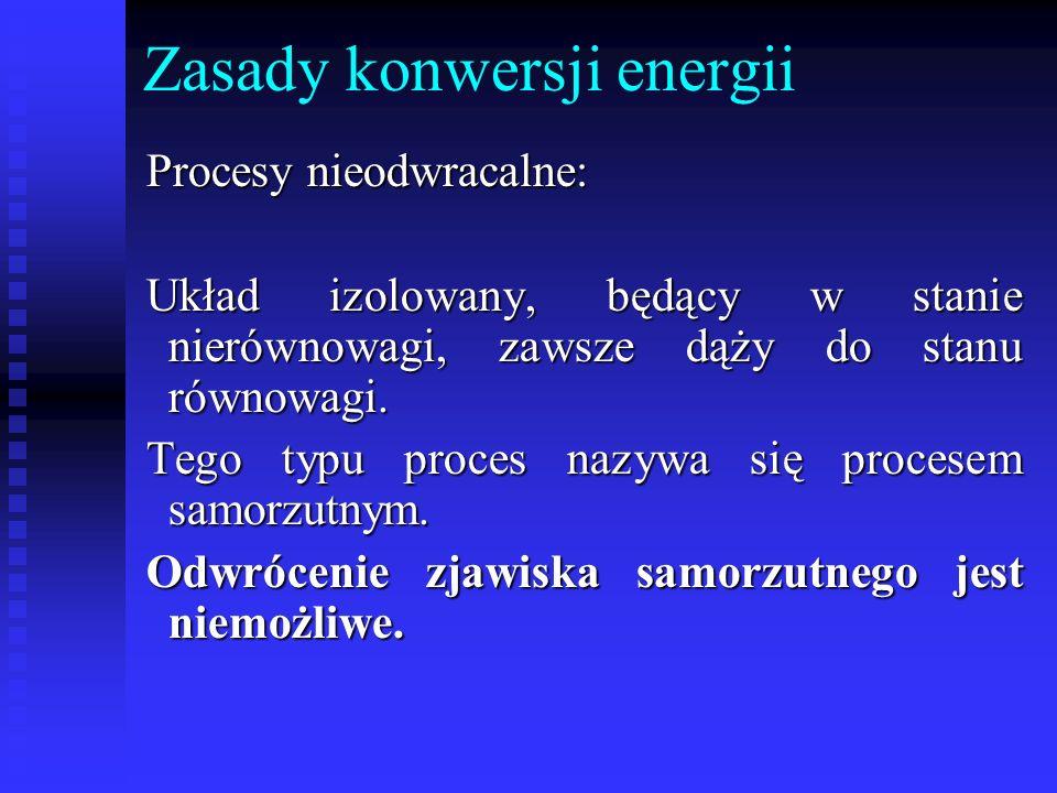 Zasady konwersji energii