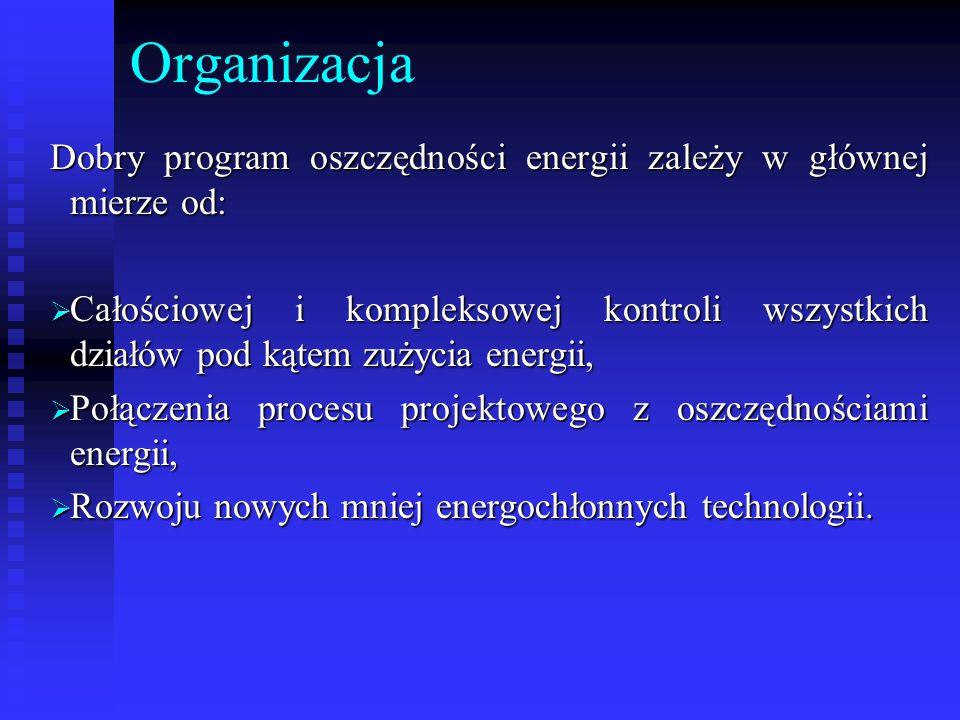 Organizacja Dobry program oszczędności energii zależy w głównej mierze od: