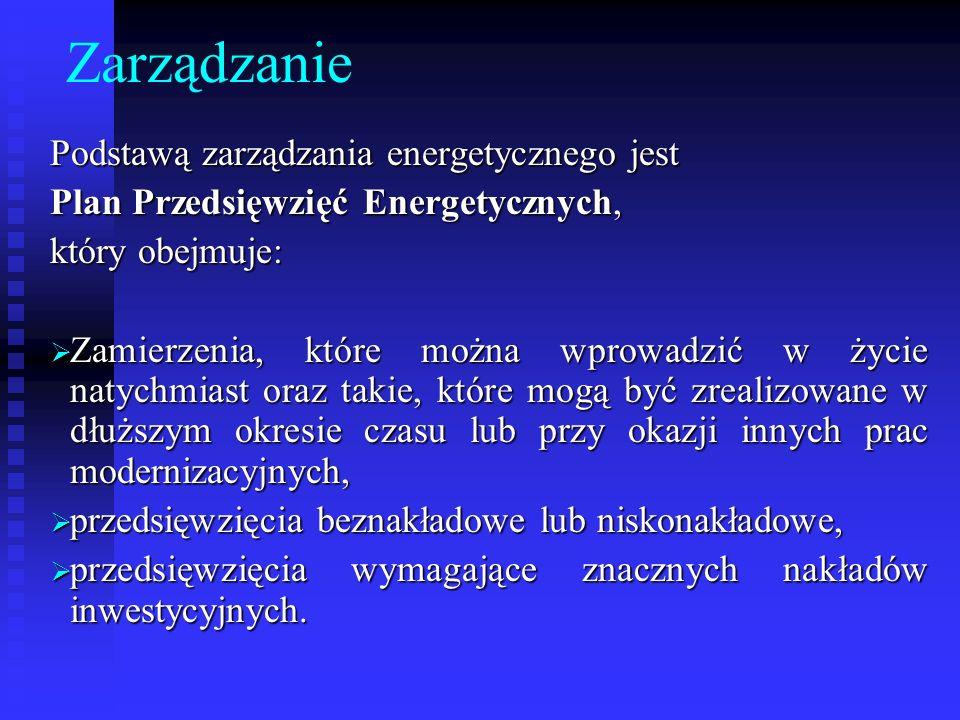 Zarządzanie Podstawą zarządzania energetycznego jest