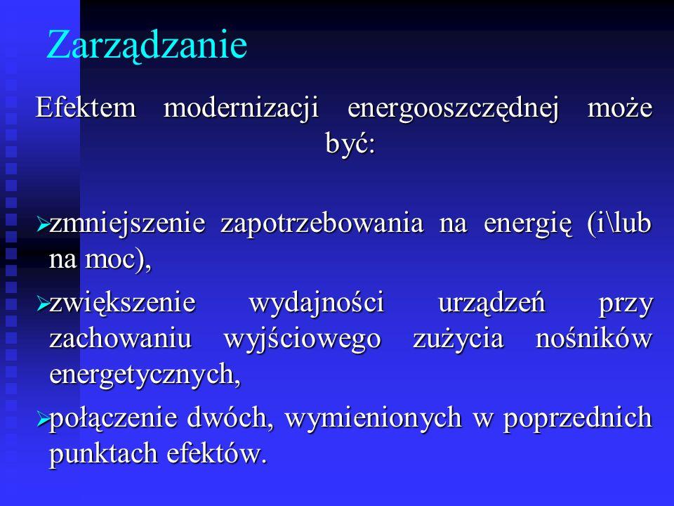 Zarządzanie Efektem modernizacji energooszczędnej może być: