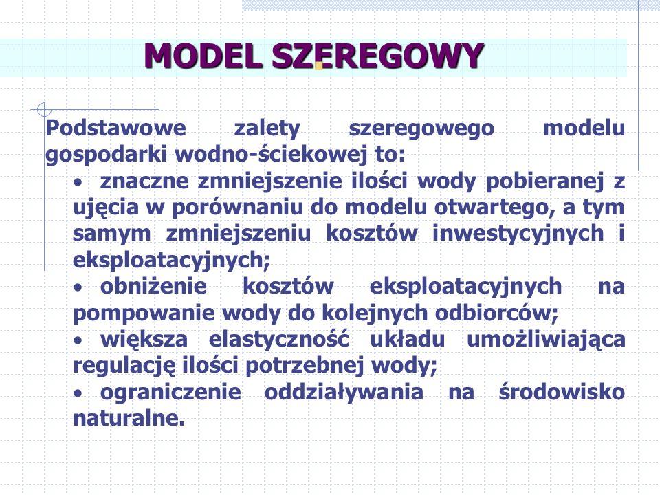 MODEL SZEREGOWY . Podstawowe zalety szeregowego modelu gospodarki wodno-ściekowej to: