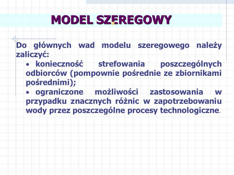 . MODEL SZEREGOWY Do głównych wad modelu szeregowego należy zaliczyć: