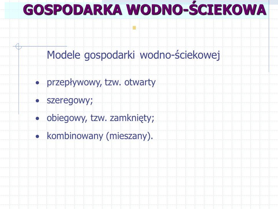 . GOSPODARKA WODNO-ŚCIEKOWA Modele gospodarki wodno-ściekowej