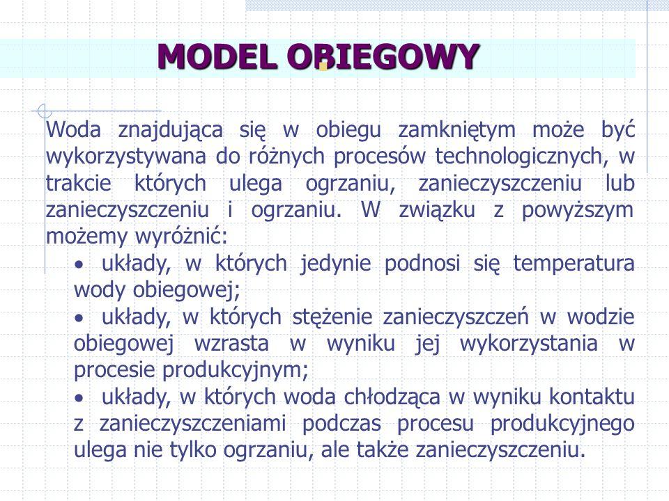 MODEL OBIEGOWY .
