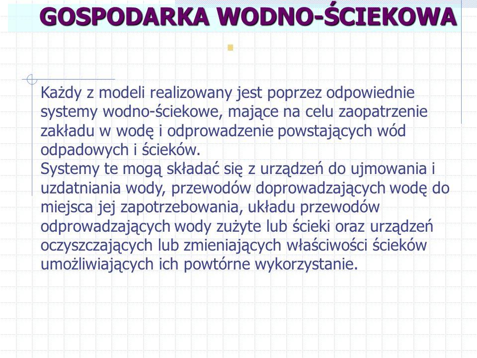 . GOSPODARKA WODNO-ŚCIEKOWA