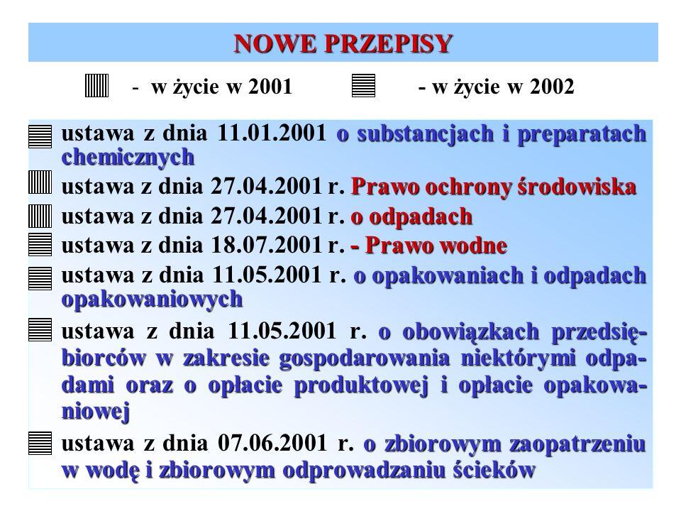 NOWE PRZEPISY - w życie w 2001 - w życie w 2002. ustawa z dnia 11.01.2001 o substancjach i preparatach chemicznych.