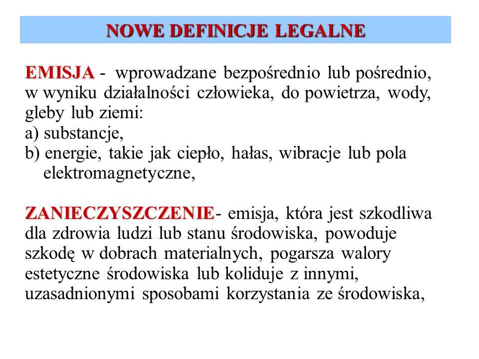 NOWE DEFINICJE LEGALNE