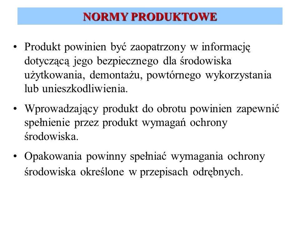 NORMY PRODUKTOWE
