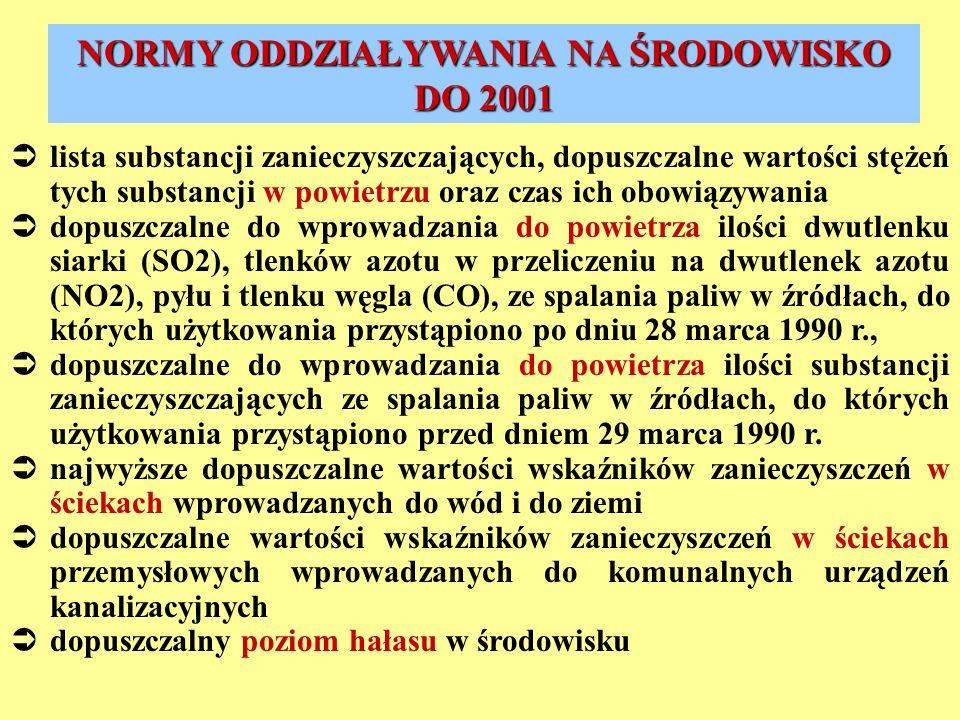 NORMY ODDZIAŁYWANIA NA ŚRODOWISKO DO 2001