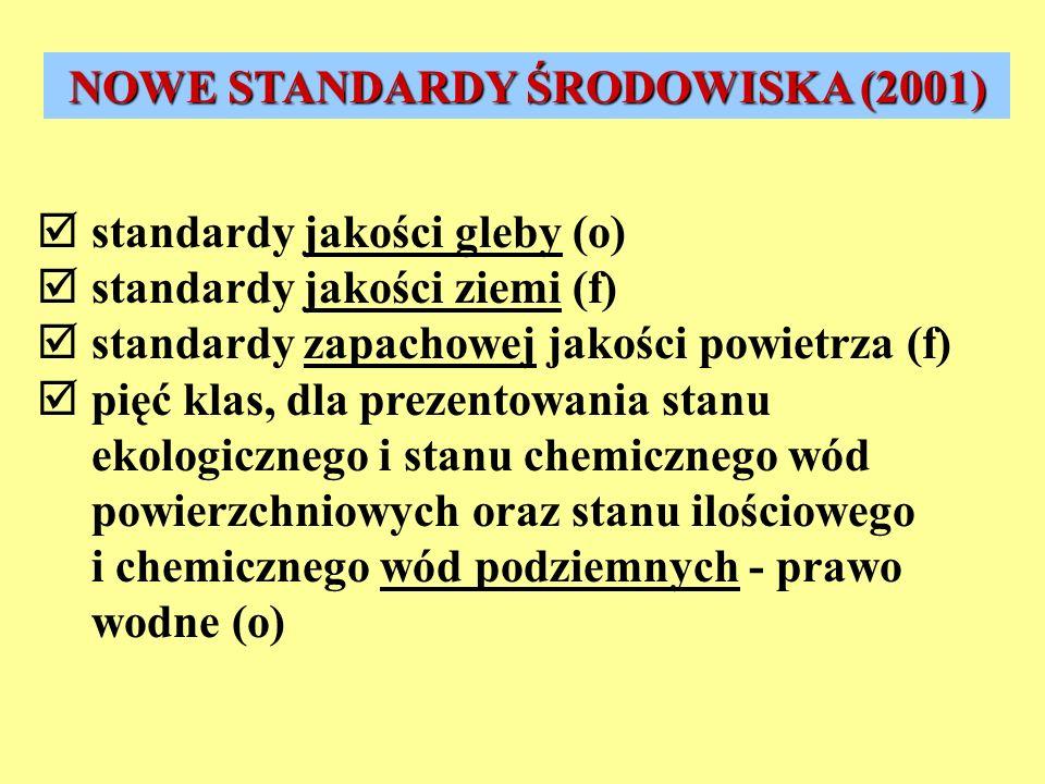 NOWE STANDARDY ŚRODOWISKA (2001)