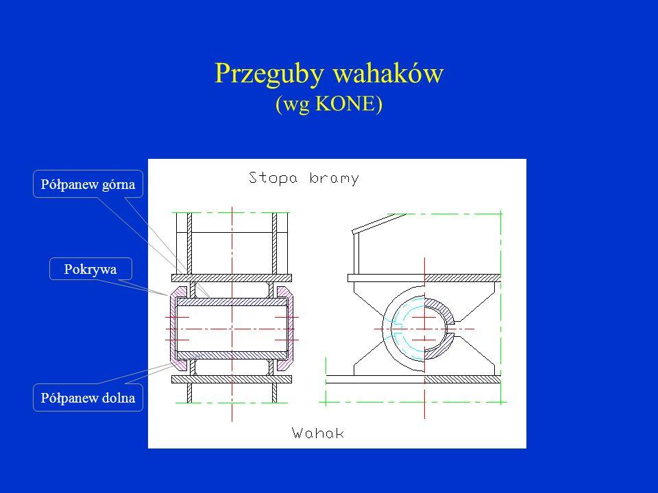 Przeguby wahaków (wg KONE)