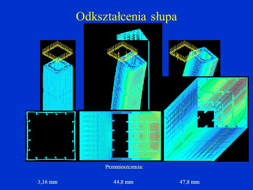 Odkształcenia słupa Przemieszczenia: 3,16 mm 44,8 mm 47,8 mm