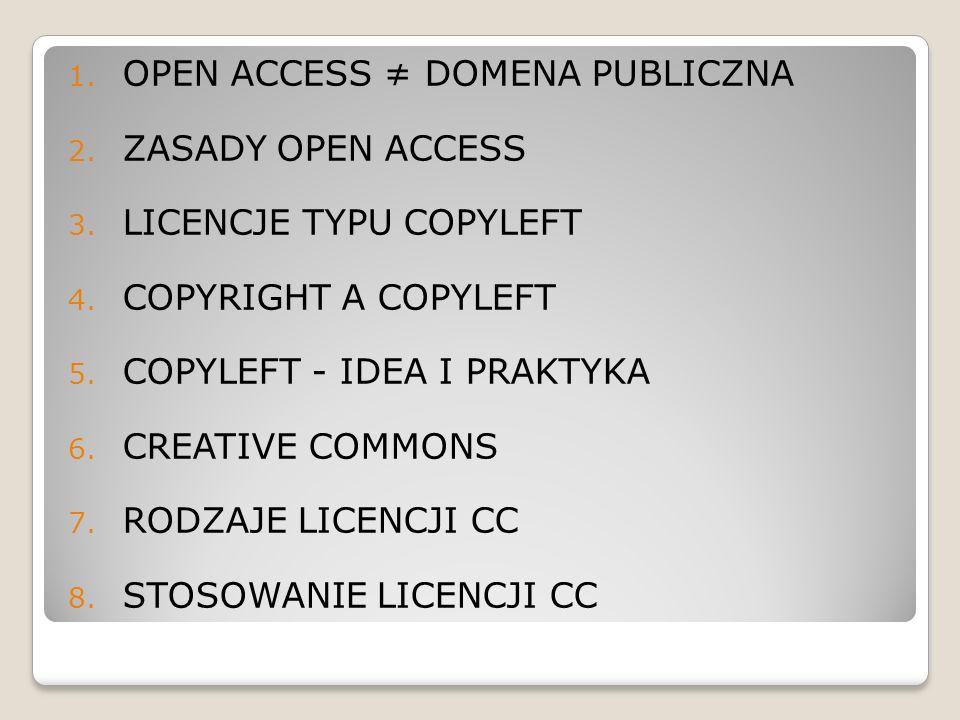 OPEN ACCESS ≠ DOMENA PUBLICZNA