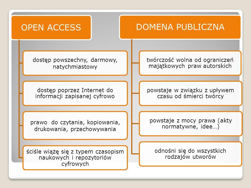 DOMENA PUBLICZNA OPEN ACCESS
