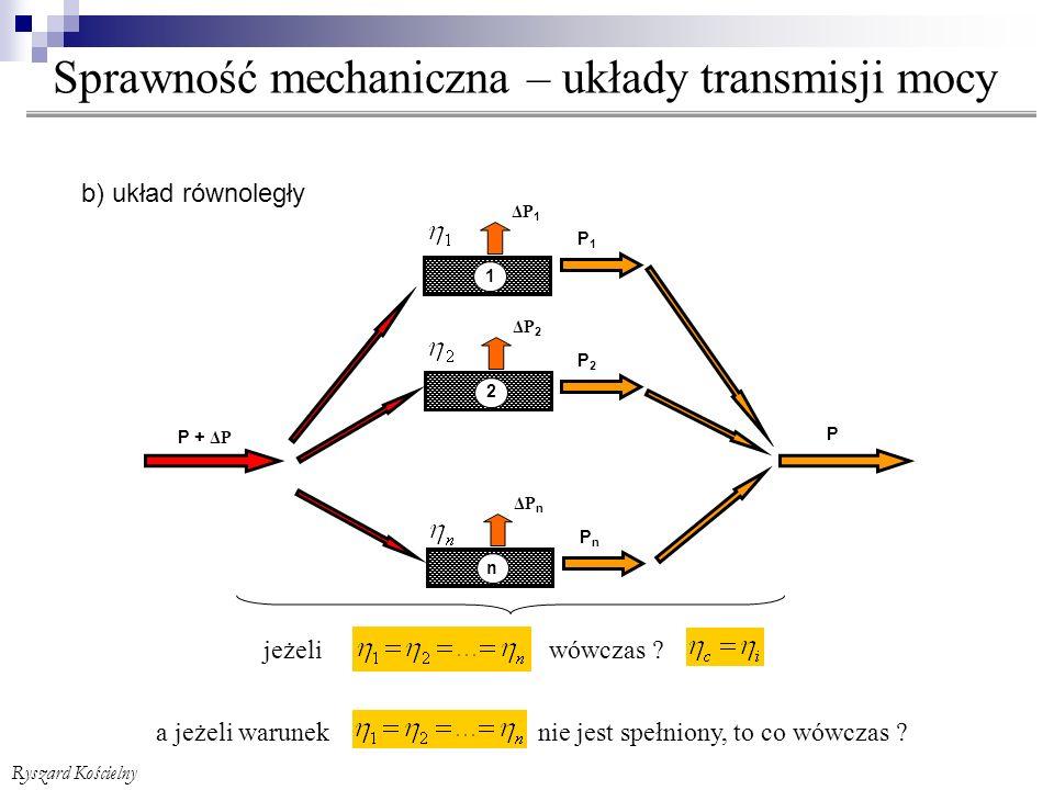 Sprawność mechaniczna – układy transmisji mocy