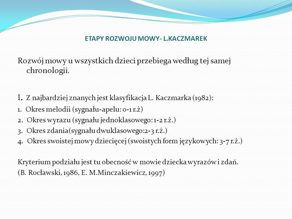 ETAPY ROZWOJU MOWY- L.KACZMAREK