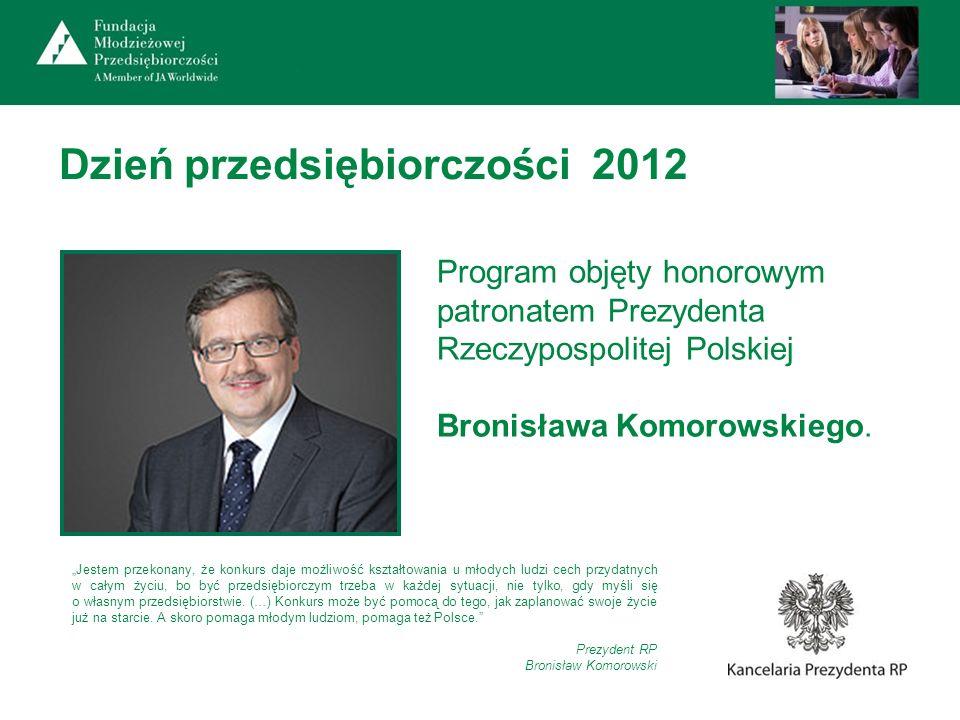Dzień przedsiębiorczości 2012