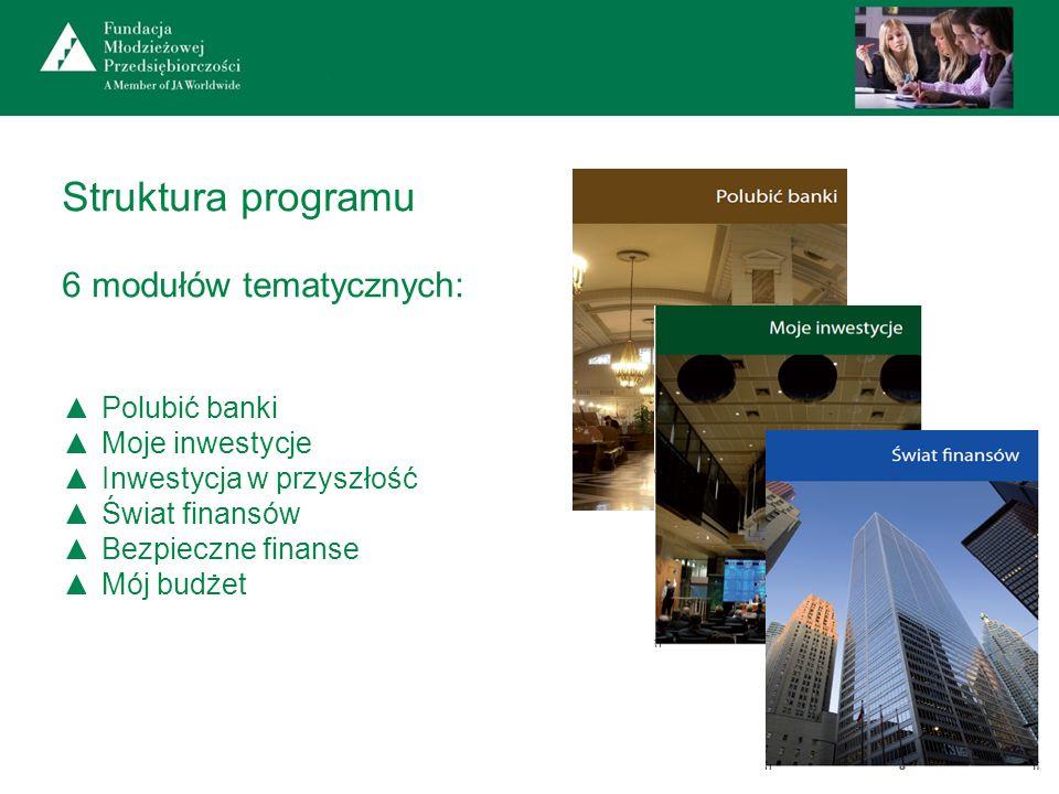 Struktura programu 6 modułów tematycznych: Polubić banki
