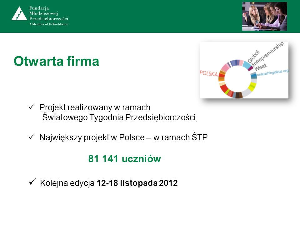 Otwarta firma 81 141 uczniów Kolejna edycja 12-18 listopada 2012