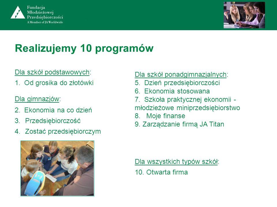 Realizujemy 10 programów