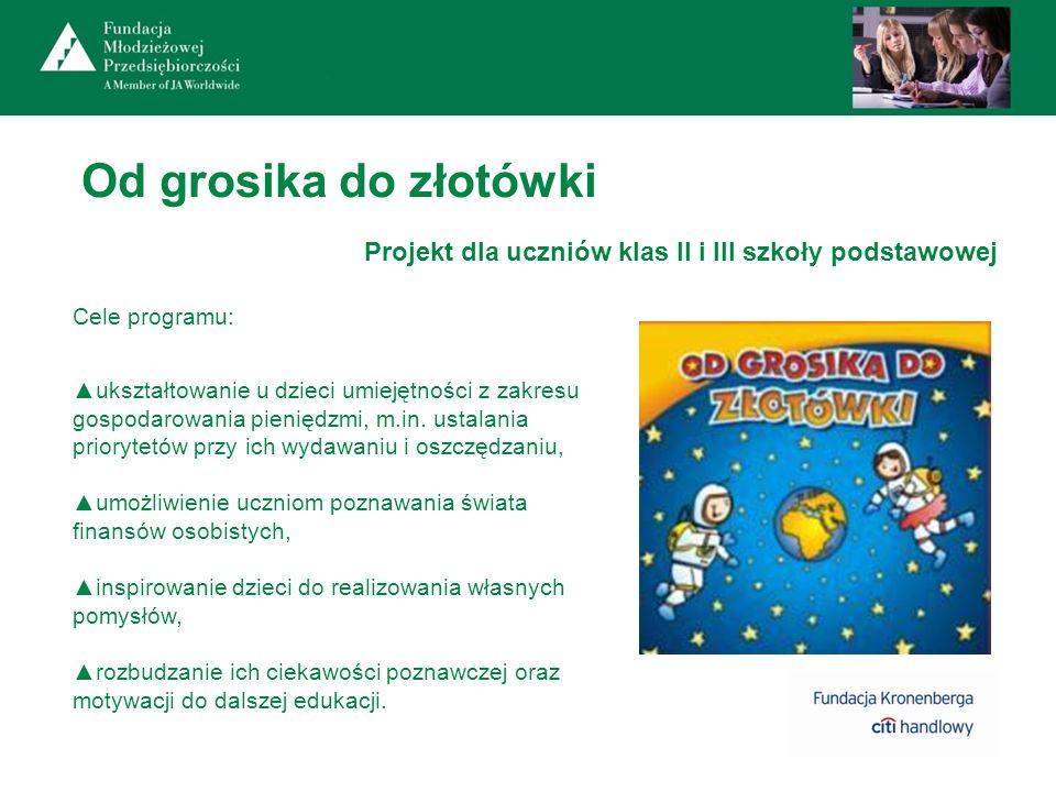 Od grosika do złotówki Projekt dla uczniów klas II i III szkoły podstawowej. Cele programu: