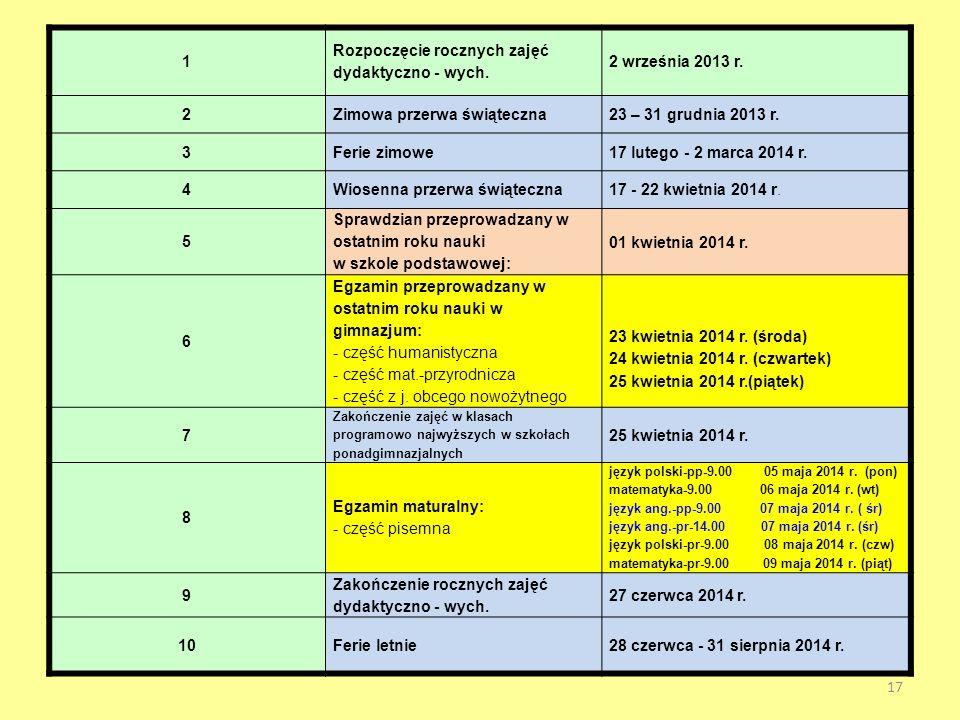 Rozpoczęcie rocznych zajęć dydaktyczno - wych. 2 września 2013 r.