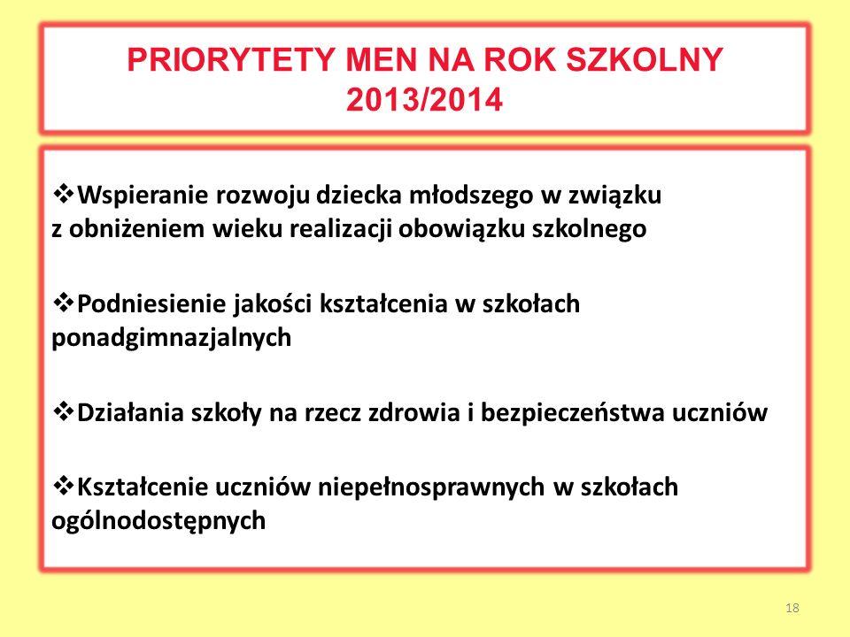 PRIORYTETY MEN NA ROK SZKOLNY 2013/2014