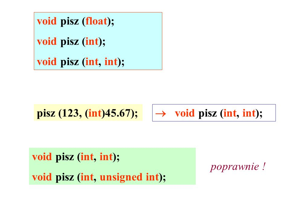 void pisz (float); void pisz (int); void pisz (int, int); pisz (123, (int)45.67);  void pisz (int, int);