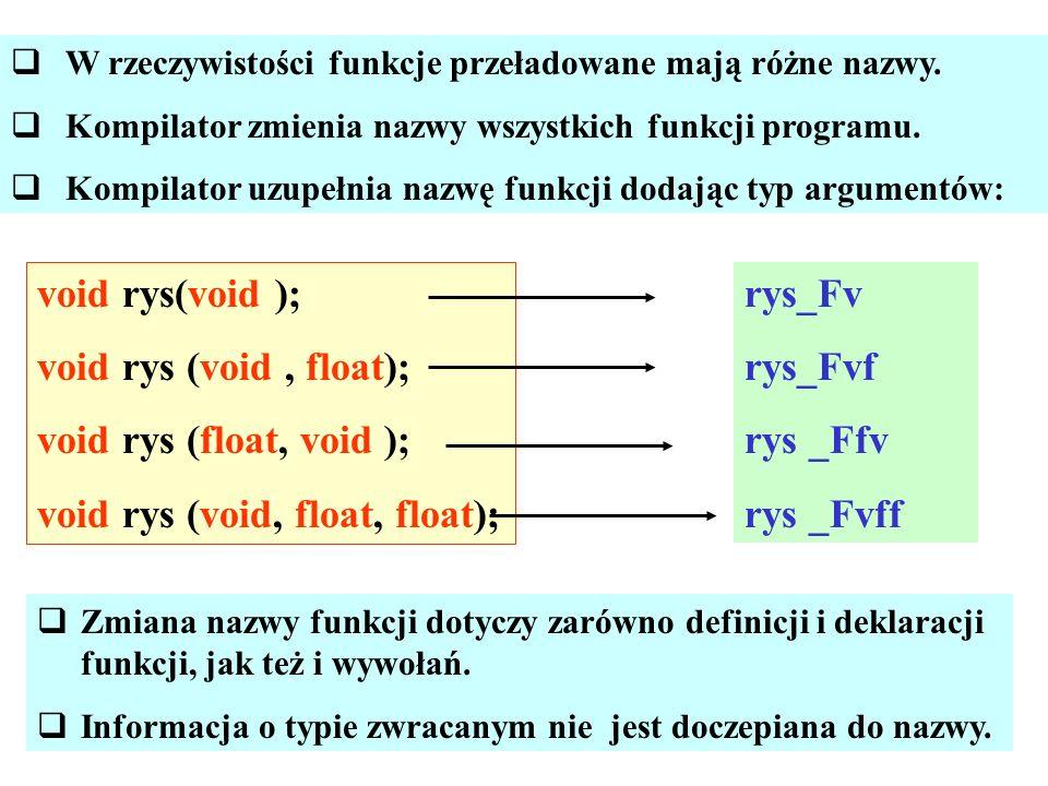 void rys (void, float, float); rys_Fv rys_Fvf rys _Ffv rys _Fvff